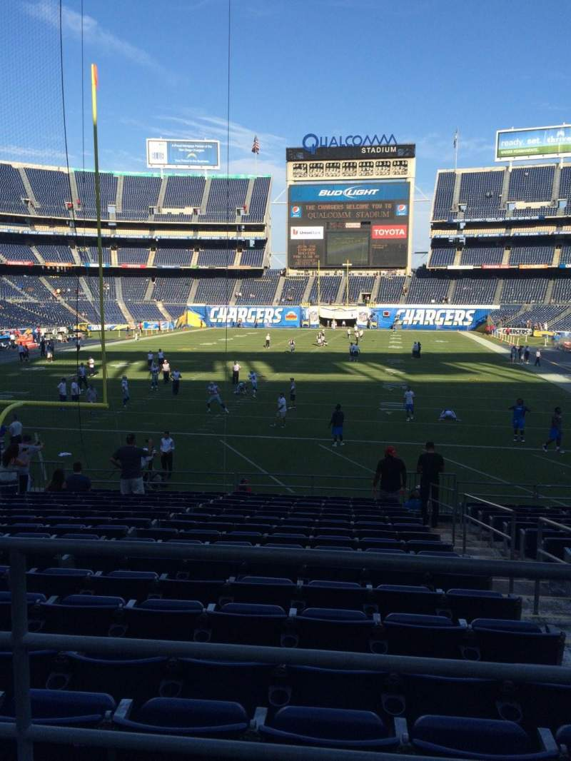 Seating view for Qualcomm Stadium Section P22 Row 1 Seat 15