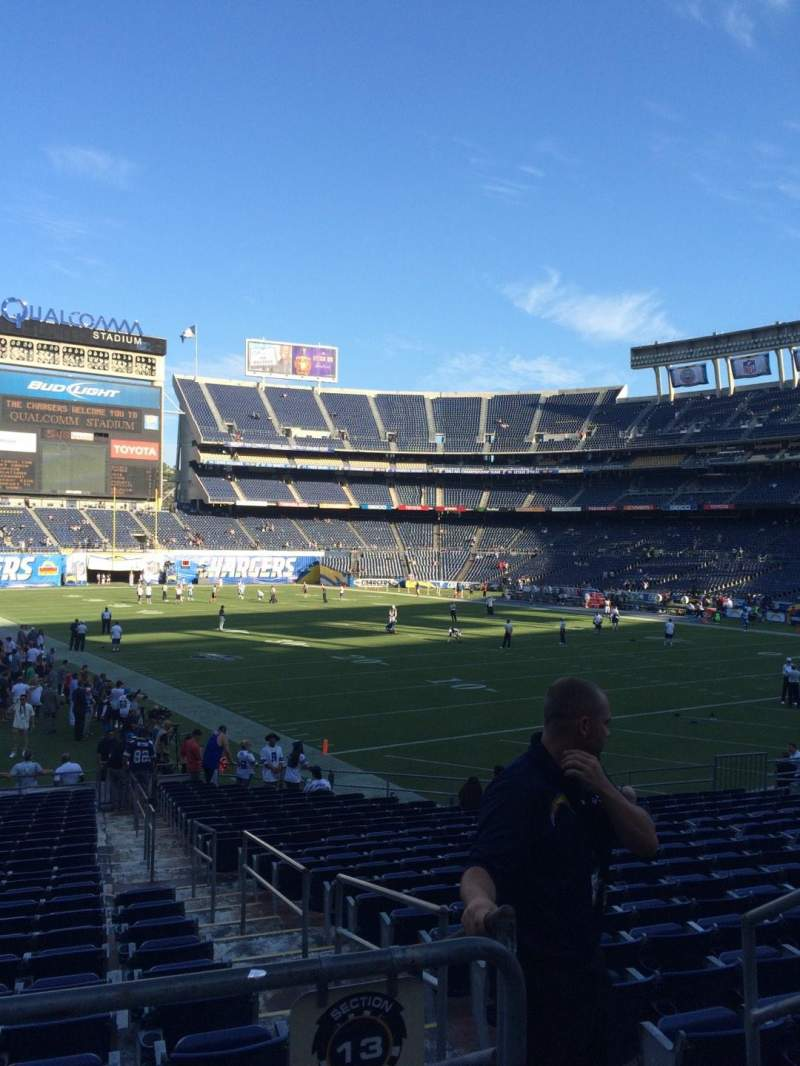 Seating view for Qualcomm Stadium Section P17 Row 1 Seat 8