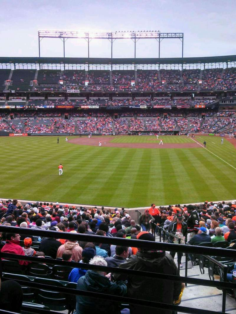 Seating view for Oriole Park at Camden Yards Section 81 Row 3 Seat 1