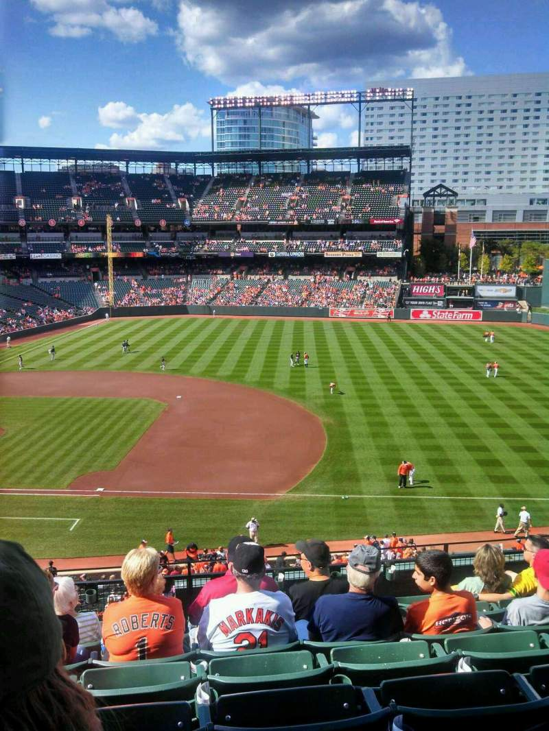 Seating view for Oriole Park at Camden Yards Section 218 Row 8 Seat 9