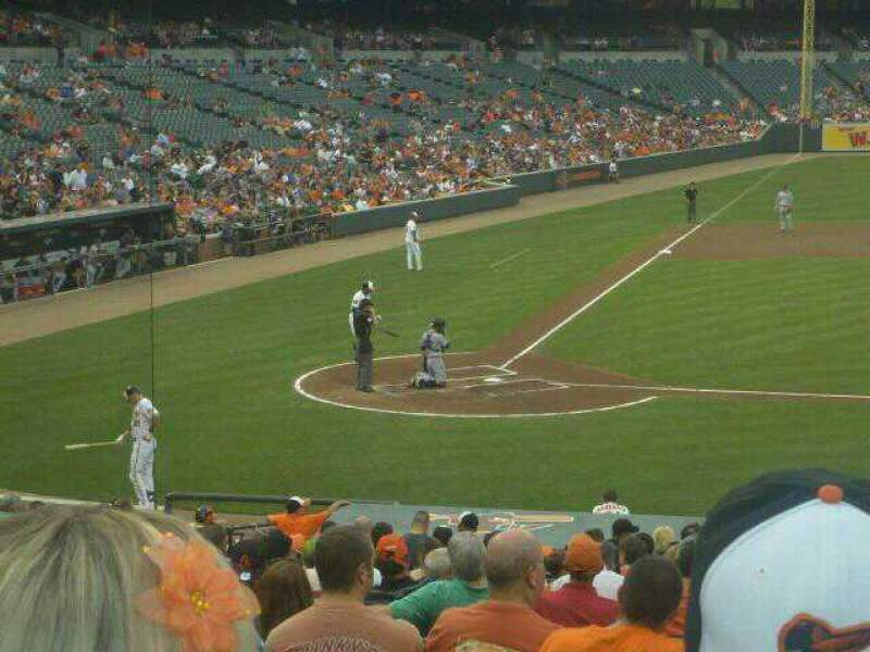Oriole Park At Camden Yards Section 26 Row 24 Seat 3
