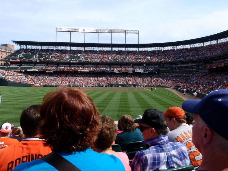 Seating view for Oriole Park at Camden Yards Section 76 Row 9 Seat 8