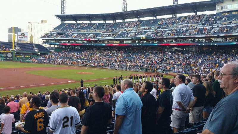 Seating view for PNC Park Section 127 Row n Seat 1