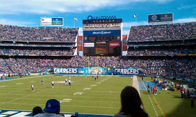 Seating view for Qualcomm Stadium Section P24 Row 2 Seat 2