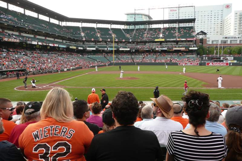 Seating view for Oriole Park at Camden Yards Section 24 Row 13 Seat 4
