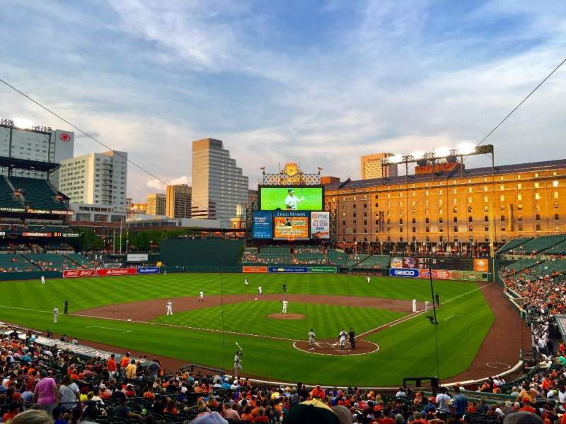Seating view for Oriole Park at Camden Yards Section 39 Row 6 Seat 6