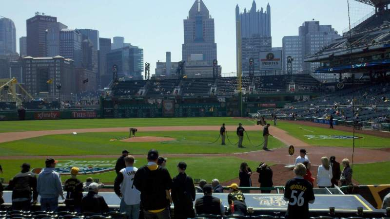 Seating view for PNC Park Section 121 Row J Seat 10
