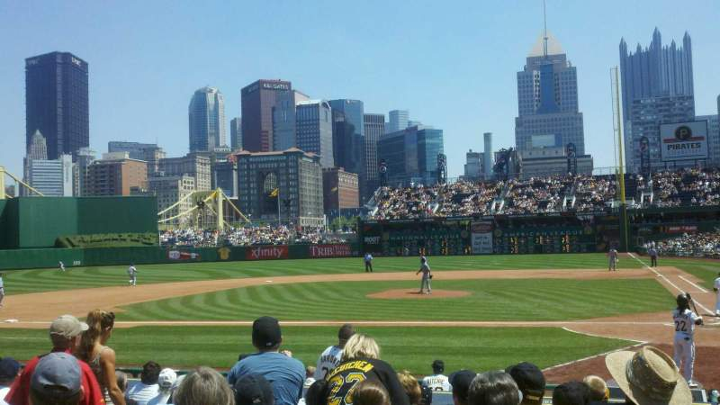Seating view for PNC Park Section 120 Row A Seat 9