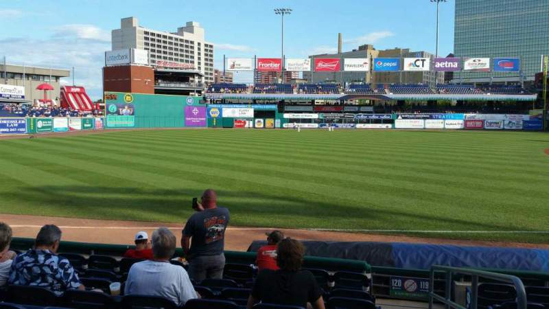 Seating view for Dunkin' Donuts Park Section 120 Row H Seat 1