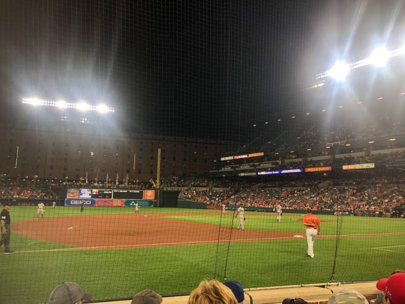 Seating view for Oriole Park at Camden Yards Section 58 Row 5 Seat 5