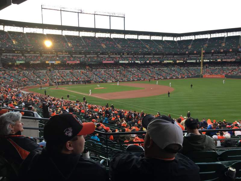 Seating view for Oriole Park at Camden Yards Section 9 Row 5 Seat 6