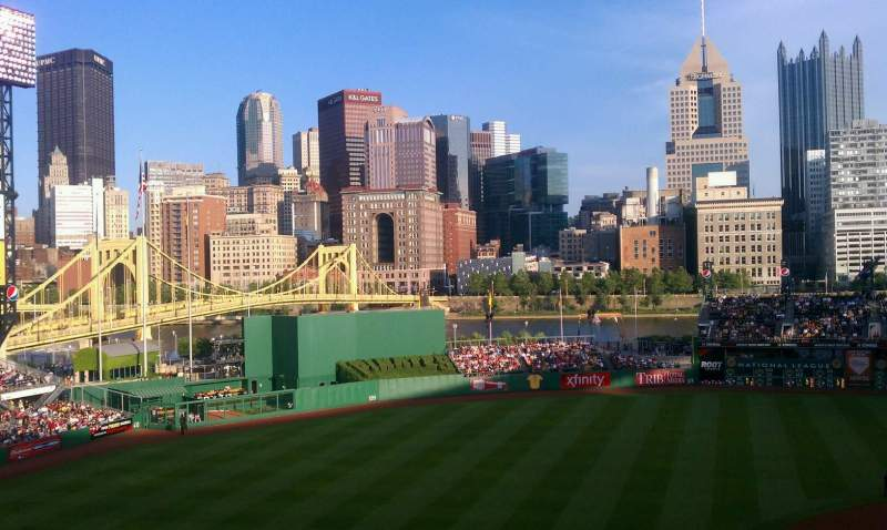 Seating view for PNC Park Section 225 Row c Seat 9