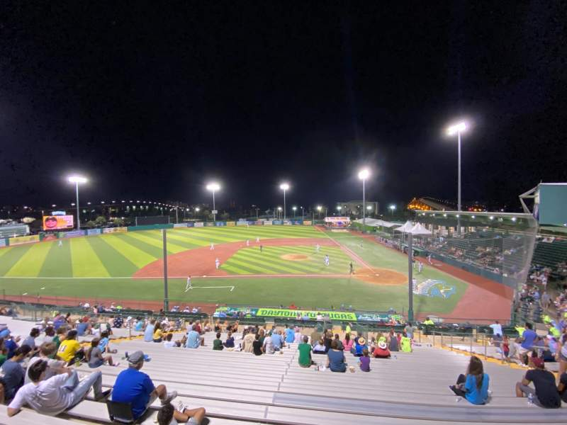 Seating view for Jackie Robinson Ballpark Section GA