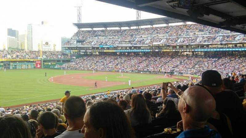 Seating view for PNC Park Section 129 Row GG Seat 10