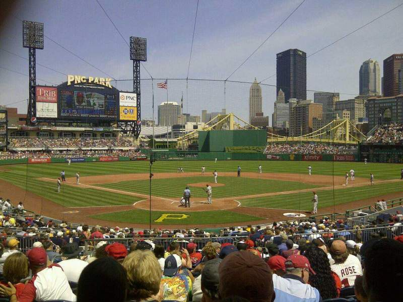Seating view for PNC Park Section 115