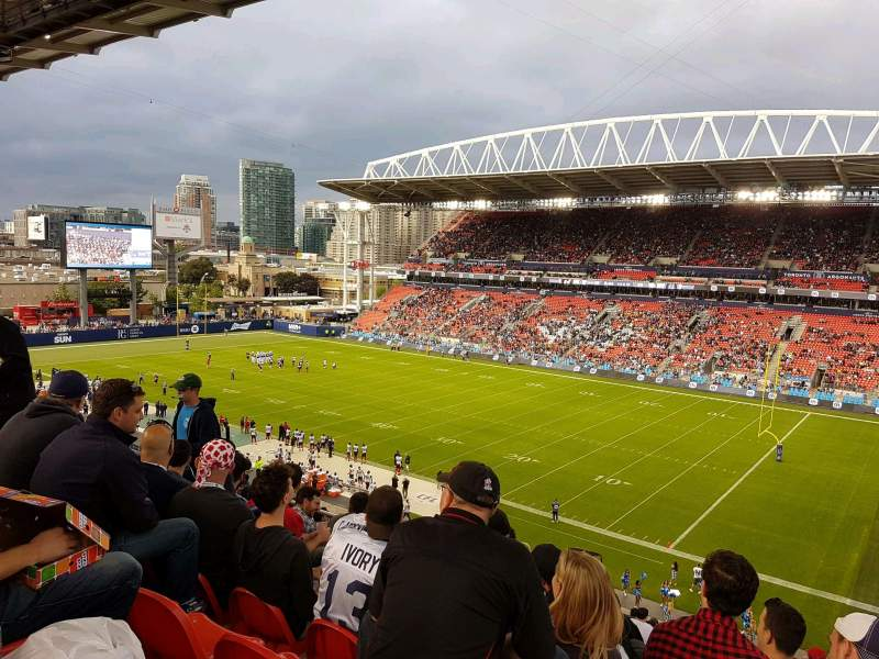 Restaurants Near Bmo Field Toronto