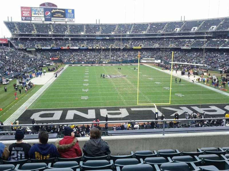 Seating view for Oakland Alameda Coliseum Section 229 Row 6 Seat 18
