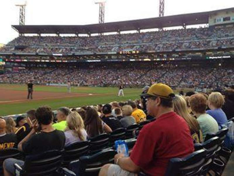 Seating view for PNC Park Section 27 Row J Seat 1