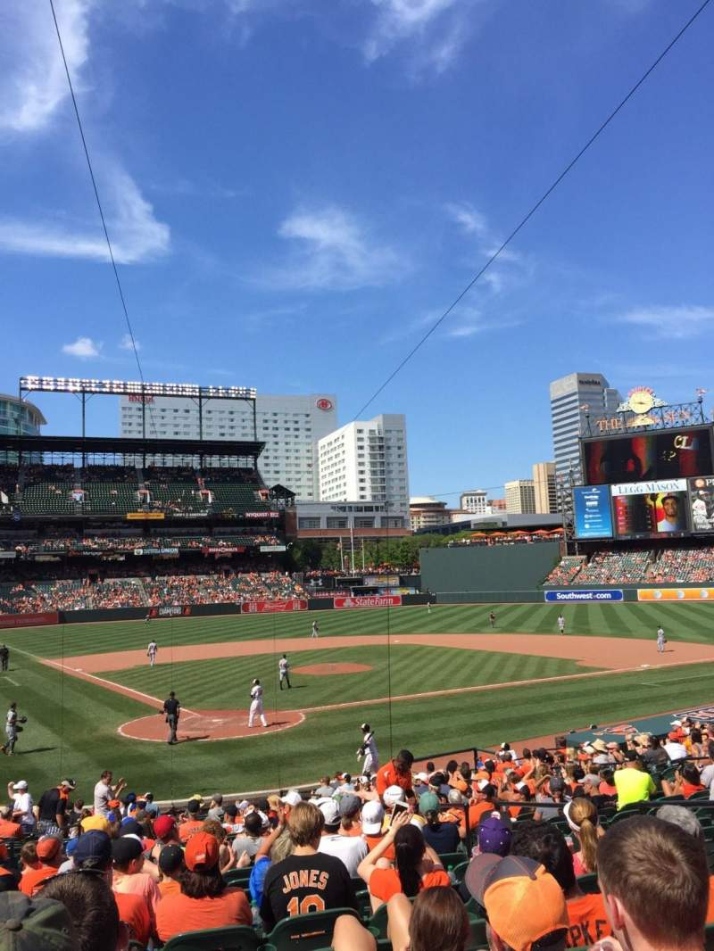 Seating view for Oriole Park at Camden Yards Section 32 Row 25 Seat 7