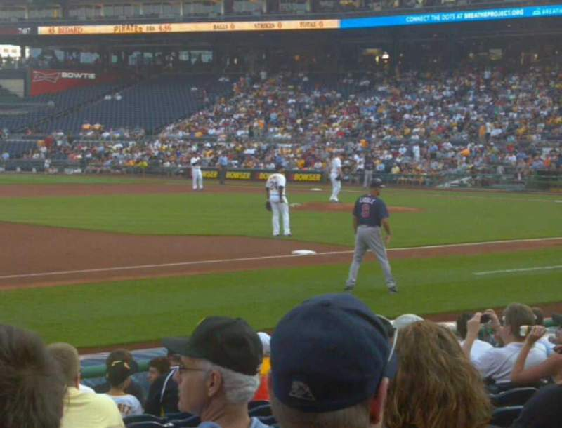 Seating view for PNC Park Section 26 Row M Seat 6