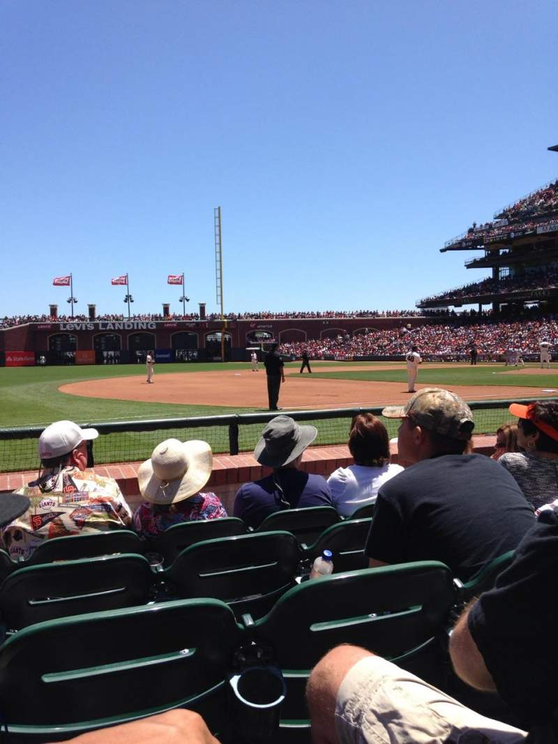 Seating view for AT&T Park Section 126 Row 5 Seat 7