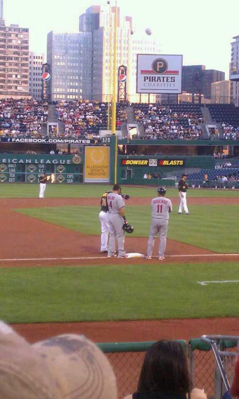 Seating view for PNC Park Section 24 Row k Seat 8
