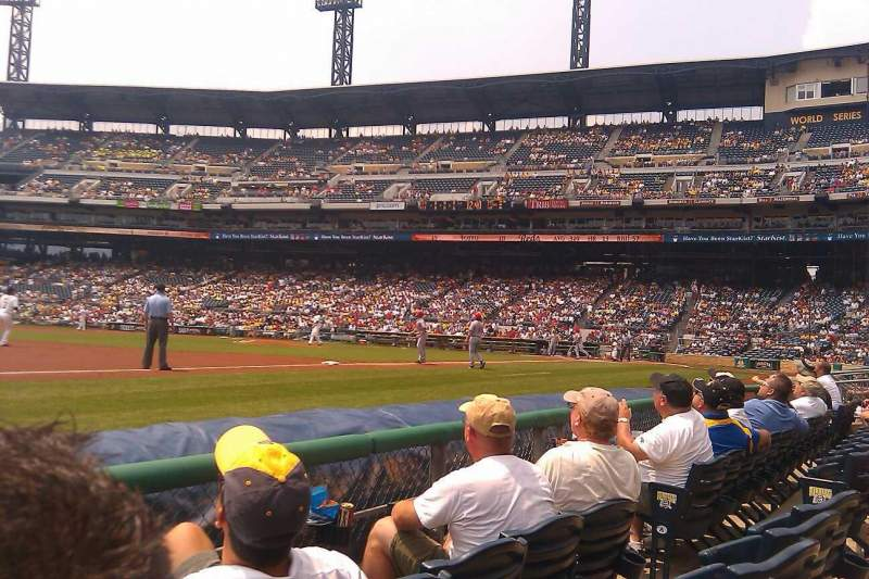 Seating view for PNC Park Section 26 Row C Seat 7