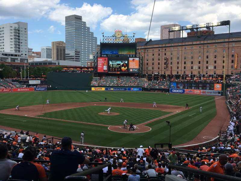 Seating view for Oriole Park at Camden Yards Section 39 Row 6 Seat 8