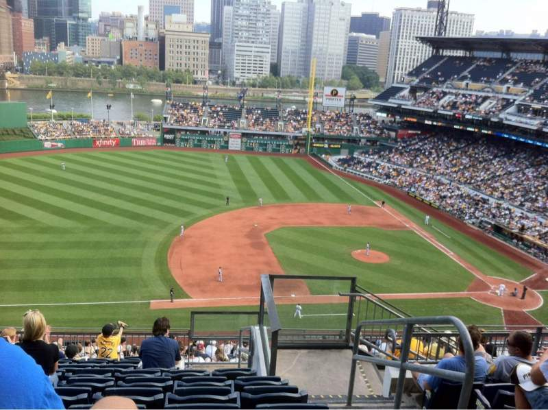 Seating view for PNC Park Section 125 Row G Seat 5