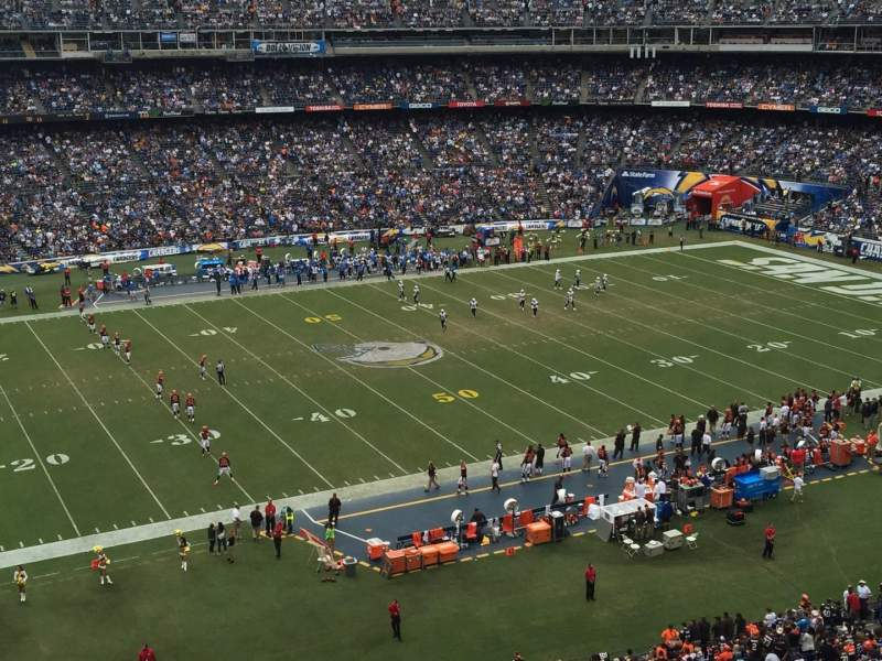 Seating view for Qualcomm Stadium Section LV2 Row 2 Seat 10