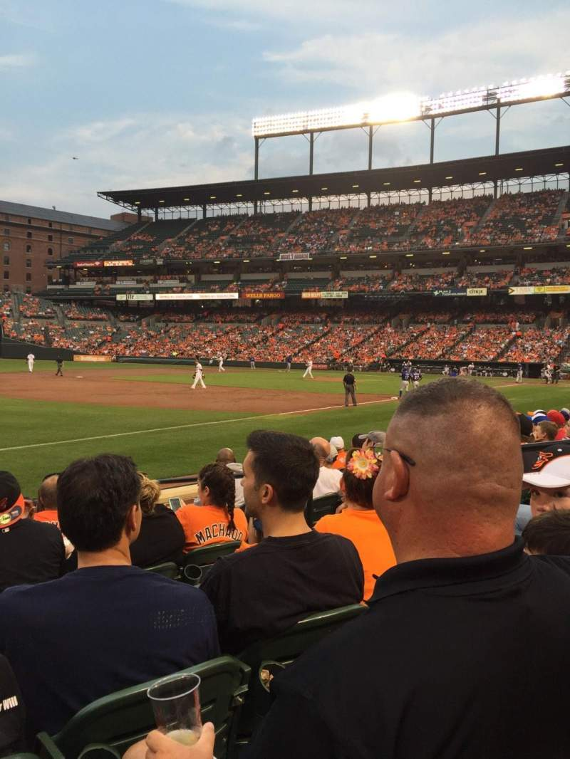 Seating view for Oriole Park at Camden Yards Section 62 Row 8 Seat 6
