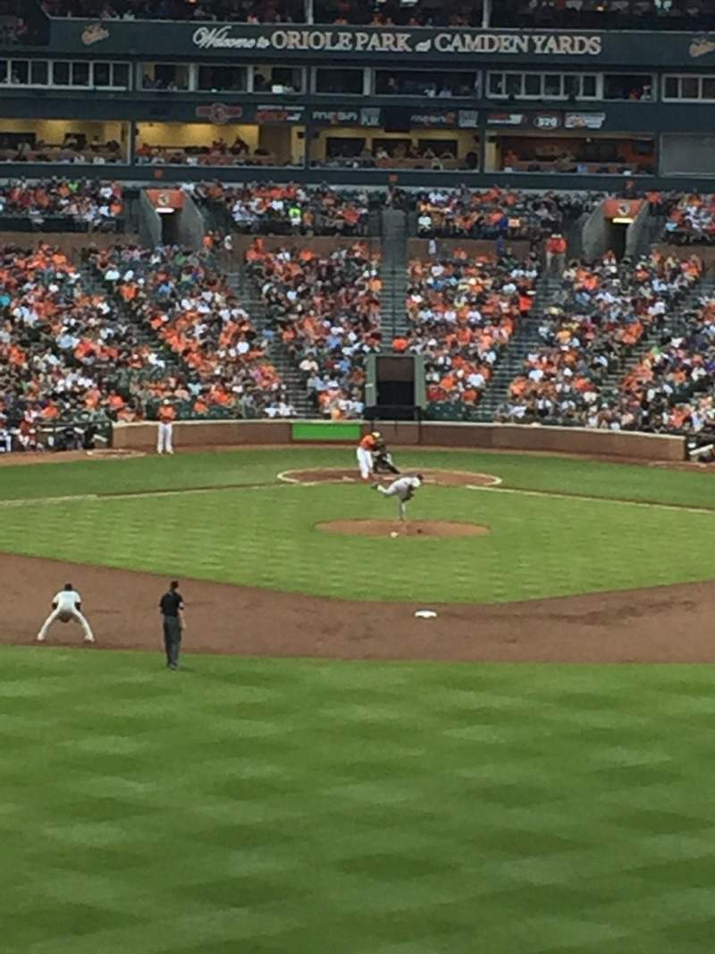 Seating view for Oriole Park at Camden Yards Section Deck Row 2 Seat 19