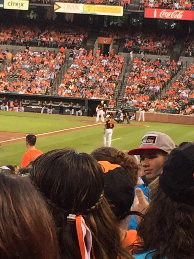 Seating view for Oriole Park at Camden Yards Section 68 Row 14 Seat 15