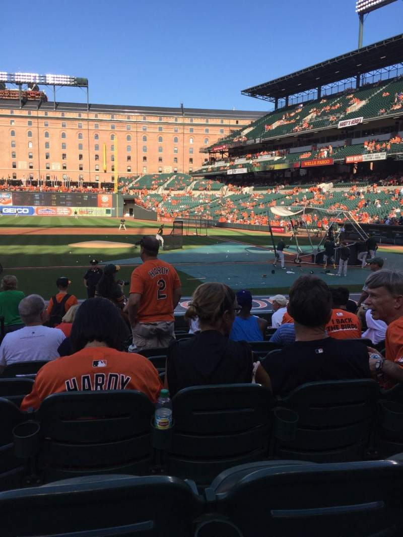 Seating view for Oriole Park at Camden Yards Section 50 Row 10 Seat 11