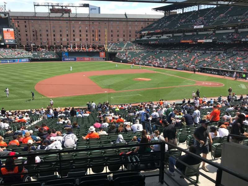 Seating view for Oriole Park at Camden Yards Section 55 Row 5 Seat 2