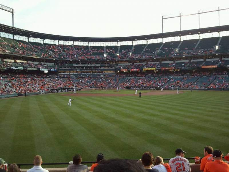 Seating view for Oriole Park at Camden Yards Section 94 Row 8 Seat 17