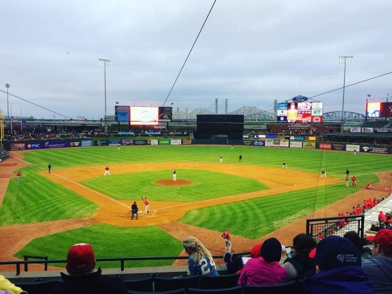 Seating view for Louisville Slugger Field Section 214 Row E Seat 7
