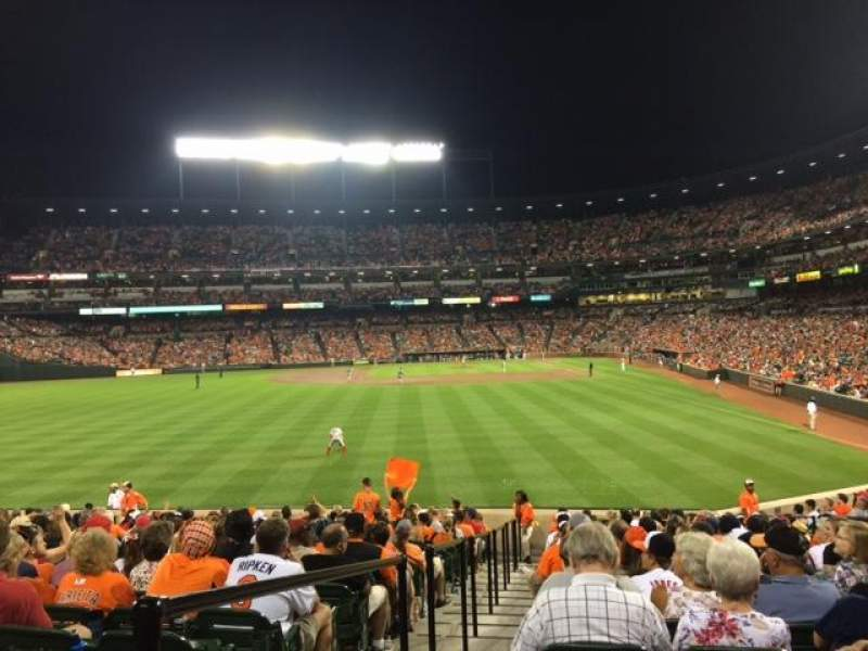 Seating view for Oriole Park at Camden Yards Section 78 Row 21