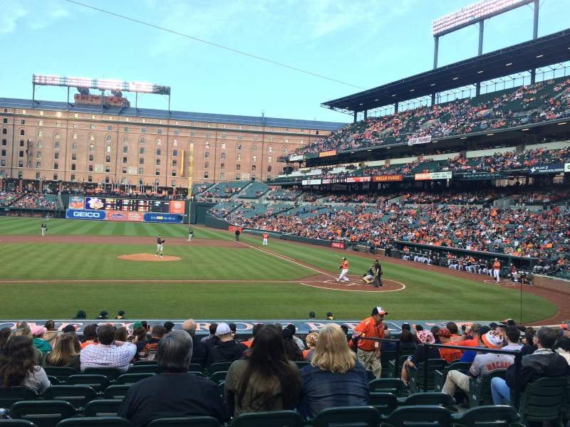 Seating view for Oriole Park at Camden Yards Section 50 Row 15 Seat 5
