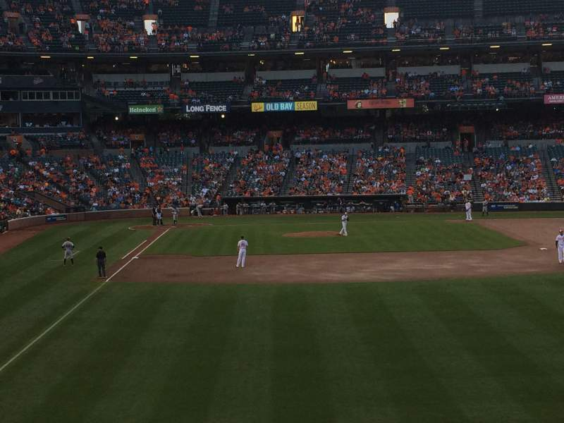 Seating view for Oriole Park at Camden Yards Section SRO (Right Field)