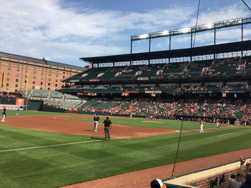 Seating view for Oriole Park at Camden Yards Section 60 Row 2
