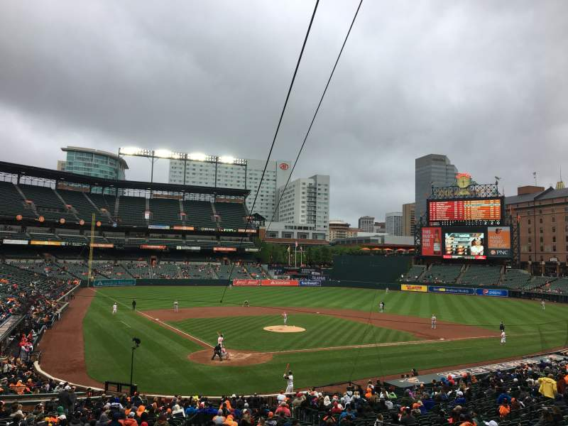 Seating view for Oriole Park at Camden Yards Section 33 Row 5