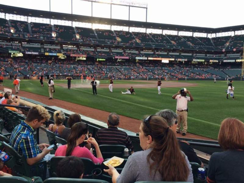 Seating view for Oriole Park at Camden Yards Section 8 Row 5 Seat 6