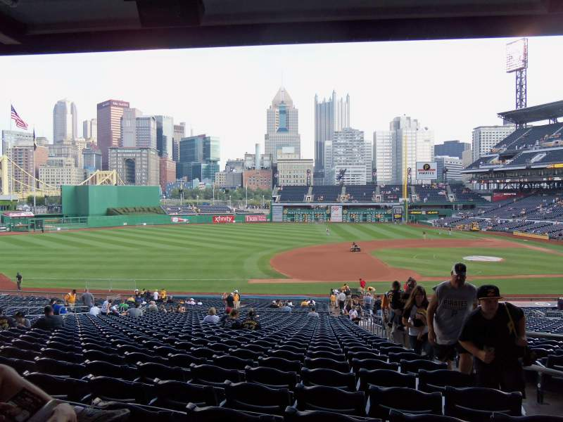 Seating view for PNC Park Section 125 Row GG Seat 3