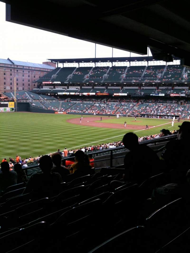 Seating view for Oriole Park at Camden Yards Section 71 Row 7 Seat 10