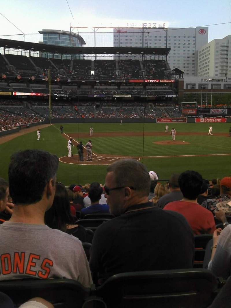 Seating view for Oriole Park at Camden Yards Section 28 Row 19 Seat 9