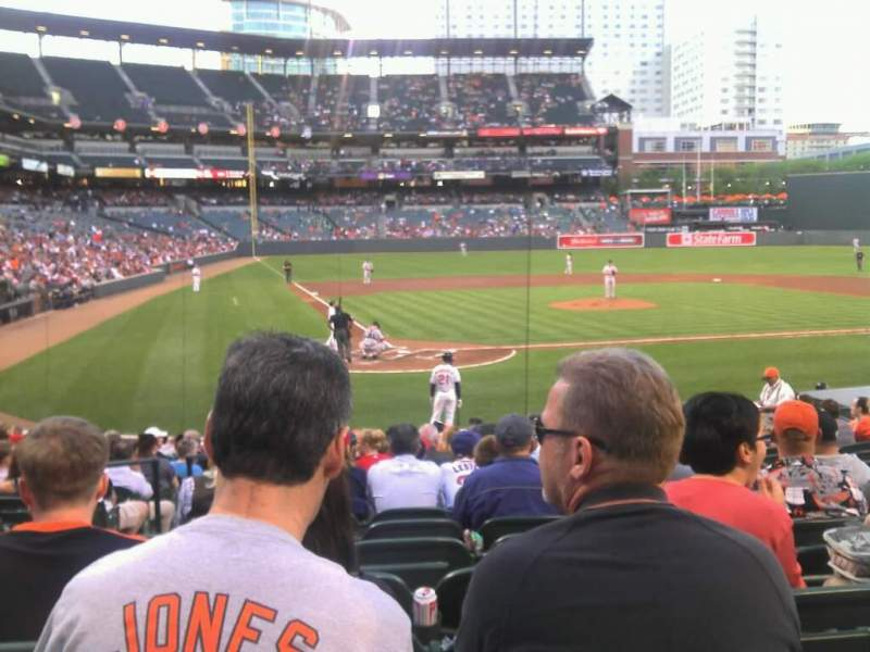 Seating view for Oriole Park at Camden Yards Section 30 Row 19 Seat 6