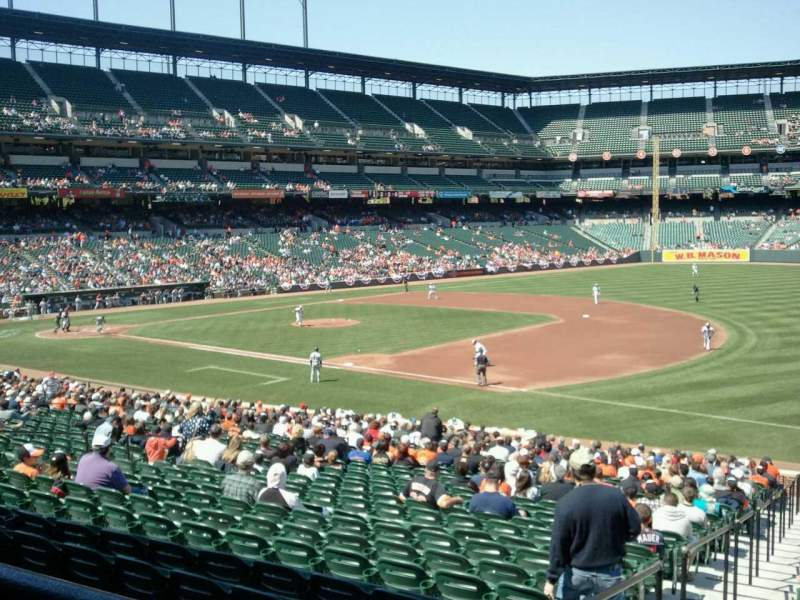 Oriole Park At Camden Yards Section 13 Home Of Baltimore
