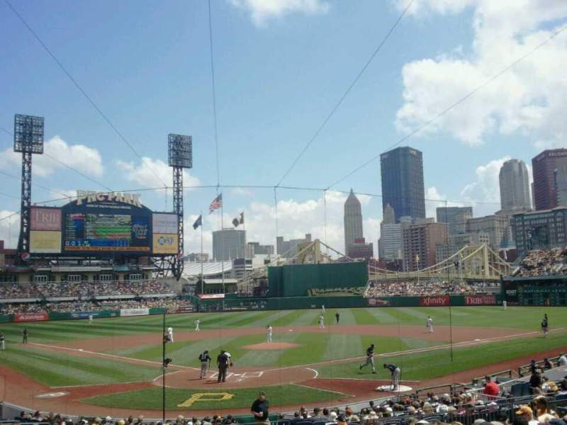 Seating view for PNC Park Section 115 Row N Seat 20