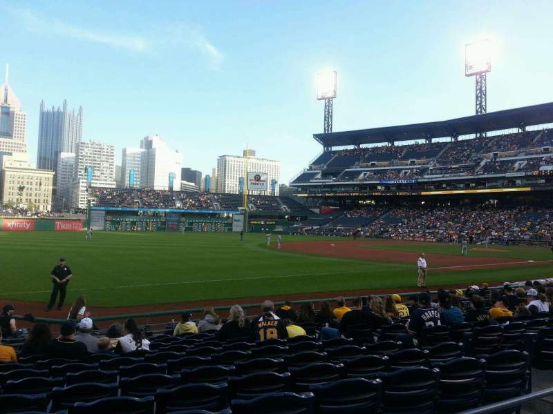 Seating view for PNC Park Section 131 Row A